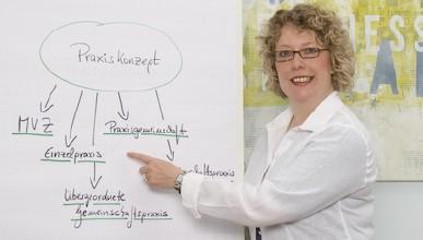 Claudia Horstmann · Praxisberatung für Heilberufe